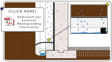 Exterior Waterproofing Service Illustration