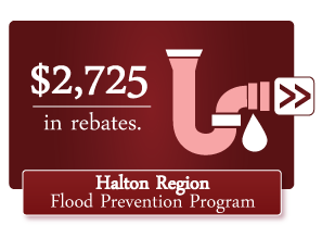 Halton Region - Flood Prevention Program